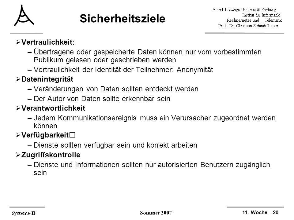 11. Woche - 20 Sicherheitsziele  Vertraulichkeit: –Übertragene oder gespeicherte Daten können nur vom vorbestimmten Publikum gelesen oder geschrieben