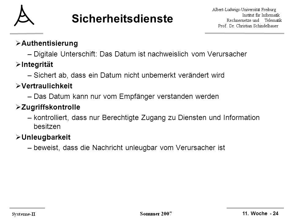 11. Woche - 24 Sicherheitsdienste  Authentisierung –Digitale Unterschift: Das Datum ist nachweislich vom Verursacher  Integrität –Sichert ab, dass e