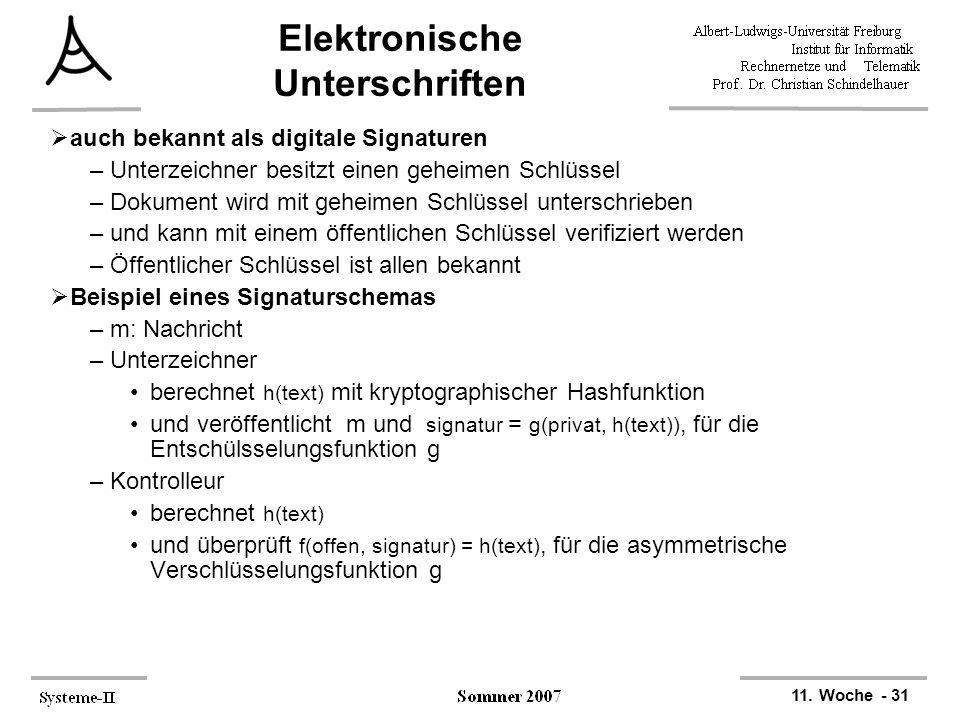 11. Woche - 31 Elektronische Unterschriften  auch bekannt als digitale Signaturen –Unterzeichner besitzt einen geheimen Schlüssel –Dokument wird mit