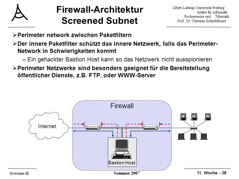 11. Woche - 38 Firewall-Architektur Screened Subnet  Perimeter network zwischen Paketfiltern  Der innere Paketfilter schützt das innere Netzwerk, fa