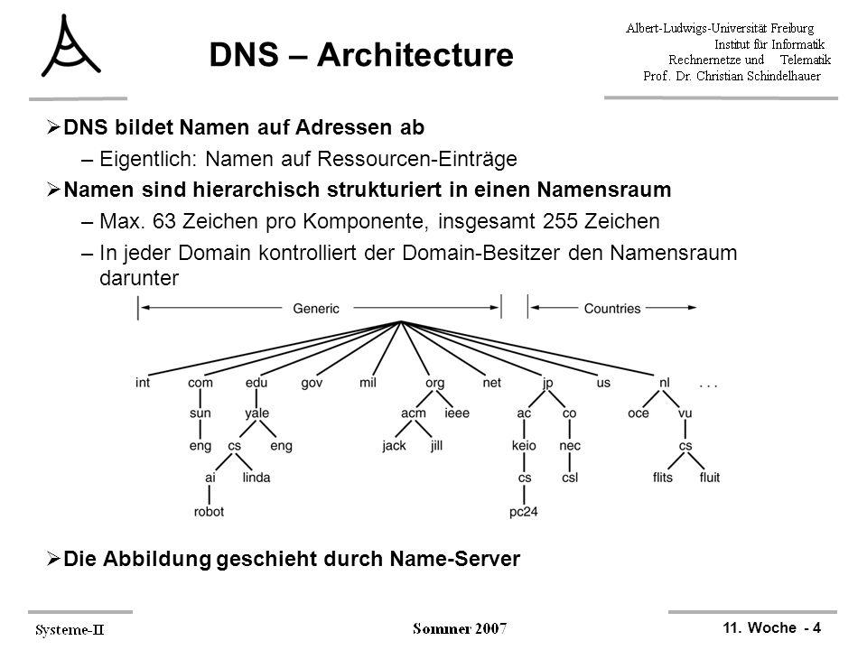 11. Woche - 4 DNS – Architecture  DNS bildet Namen auf Adressen ab –Eigentlich: Namen auf Ressourcen-Einträge  Namen sind hierarchisch strukturiert