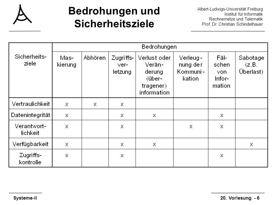 Albert-Ludwigs-Universität Freiburg Institut für Informatik Rechnernetze und Telematik Prof. Dr. Christian Schindelhauer Systeme-II20. Vorlesung - 6 B