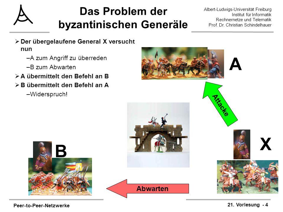 Peer-to-Peer-Netzwerke 21. Vorlesung - 4 Albert-Ludwigs-Universität Freiburg Institut für Informatik Rechnernetze und Telematik Prof. Dr. Christian Sc