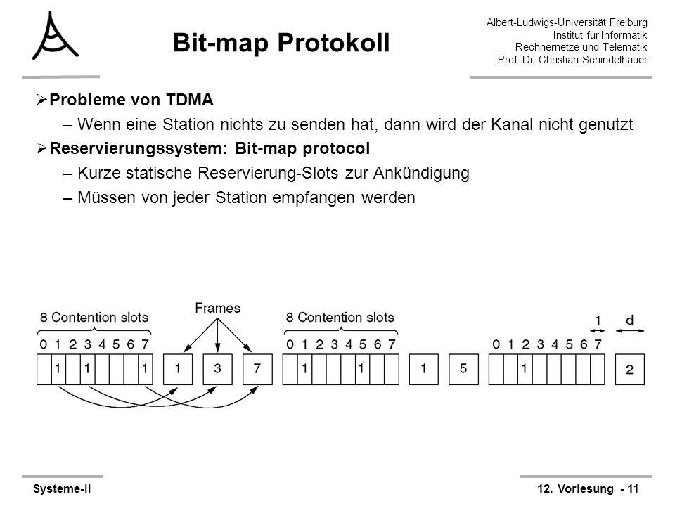 Albert-Ludwigs-Universität Freiburg Institut für Informatik Rechnernetze und Telematik Prof. Dr. Christian Schindelhauer Systeme-II12. Vorlesung - 11