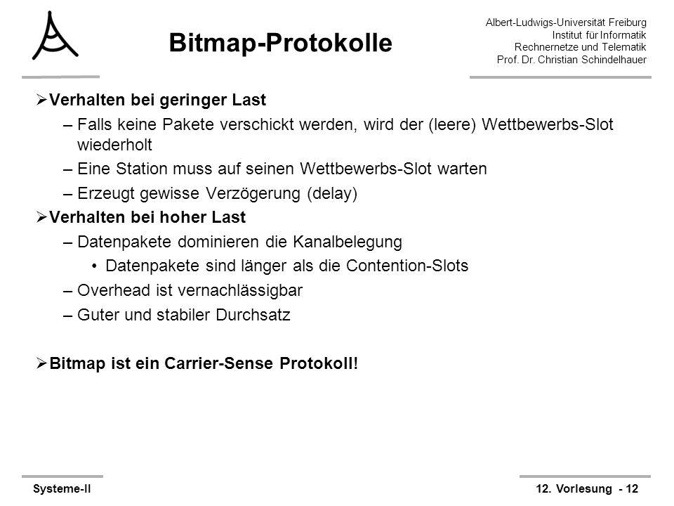 Albert-Ludwigs-Universität Freiburg Institut für Informatik Rechnernetze und Telematik Prof. Dr. Christian Schindelhauer Systeme-II12. Vorlesung - 12