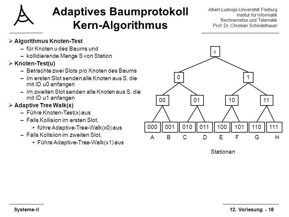 Albert-Ludwigs-Universität Freiburg Institut für Informatik Rechnernetze und Telematik Prof. Dr. Christian Schindelhauer Systeme-II12. Vorlesung - 18
