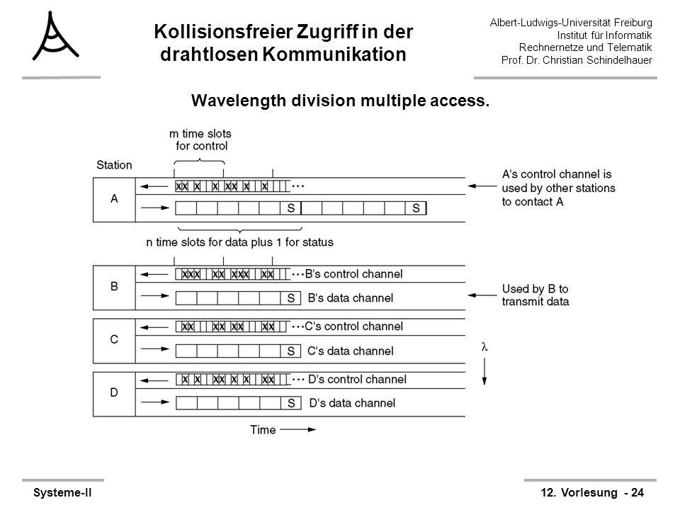 Albert-Ludwigs-Universität Freiburg Institut für Informatik Rechnernetze und Telematik Prof. Dr. Christian Schindelhauer Systeme-II12. Vorlesung - 24