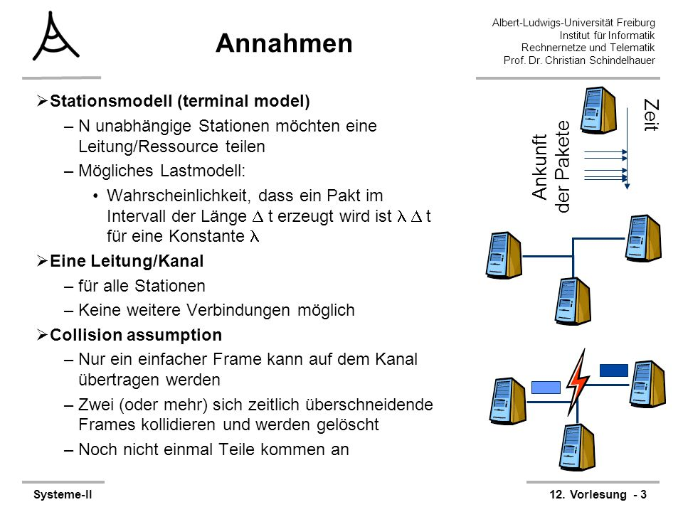 Albert-Ludwigs-Universität Freiburg Institut für Informatik Rechnernetze und Telematik Prof. Dr. Christian Schindelhauer Systeme-II12. Vorlesung - 3 Z