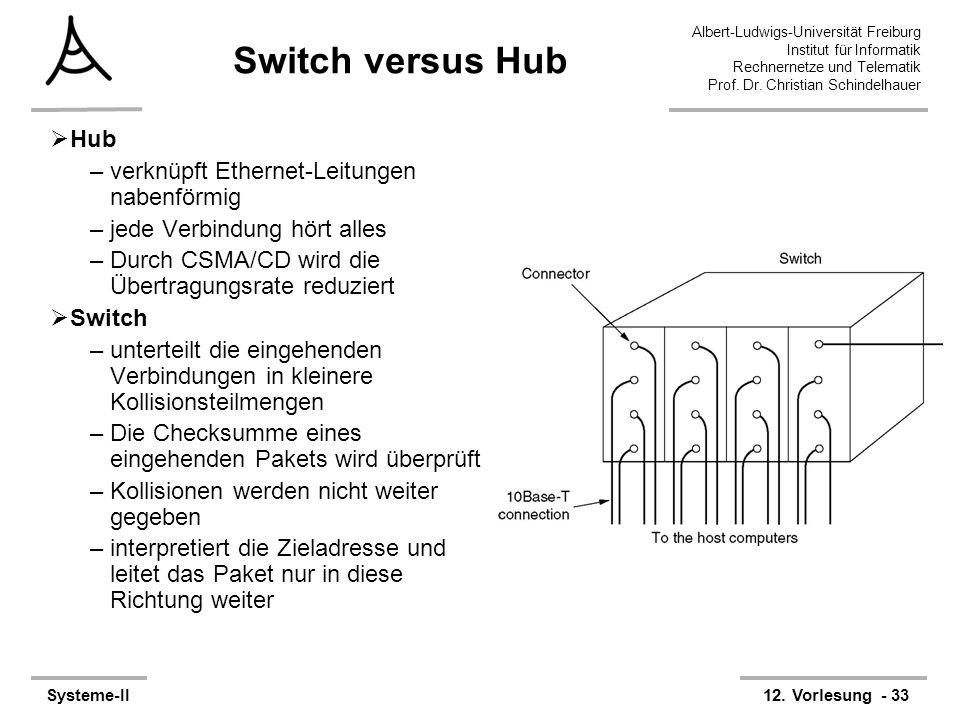 Albert-Ludwigs-Universität Freiburg Institut für Informatik Rechnernetze und Telematik Prof. Dr. Christian Schindelhauer Systeme-II12. Vorlesung - 33