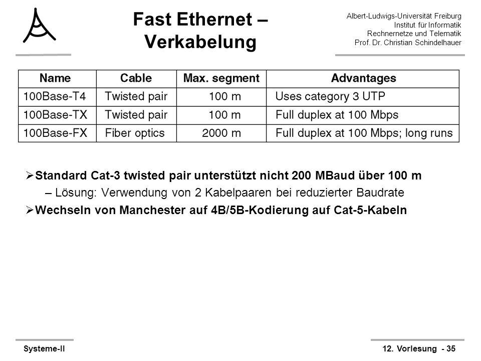 Albert-Ludwigs-Universität Freiburg Institut für Informatik Rechnernetze und Telematik Prof. Dr. Christian Schindelhauer Systeme-II12. Vorlesung - 35