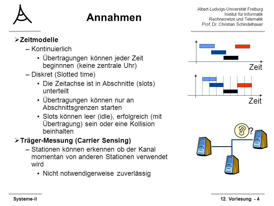 Albert-Ludwigs-Universität Freiburg Institut für Informatik Rechnernetze und Telematik Prof. Dr. Christian Schindelhauer Systeme-II12. Vorlesung - 4 Z