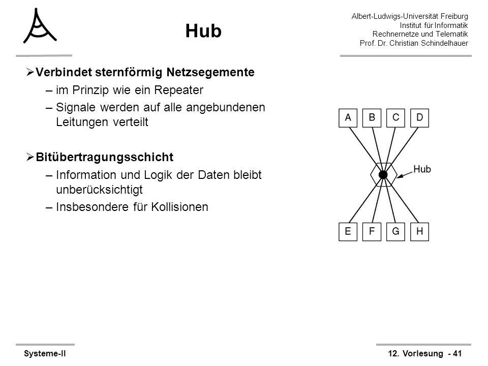 Albert-Ludwigs-Universität Freiburg Institut für Informatik Rechnernetze und Telematik Prof. Dr. Christian Schindelhauer Systeme-II12. Vorlesung - 41