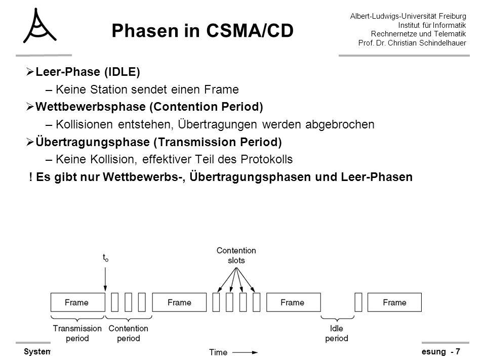 Albert-Ludwigs-Universität Freiburg Institut für Informatik Rechnernetze und Telematik Prof. Dr. Christian Schindelhauer Systeme-II12. Vorlesung - 7 P