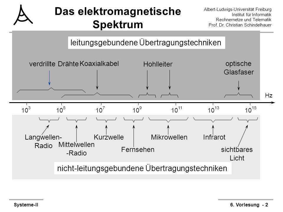 13 Albert-Ludwigs-Universität Freiburg Rechnernetze und Telematik Prof.