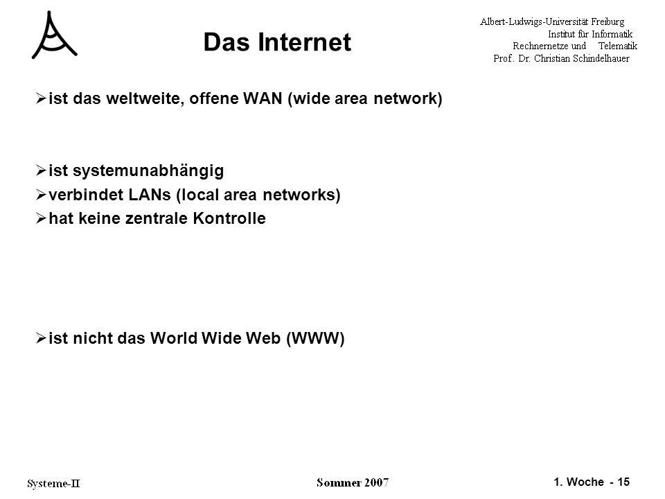 1. Woche - 15 Das Internet  ist das weltweite, offene WAN (wide area network)  ist systemunabhängig  verbindet LANs (local area networks)  hat kei