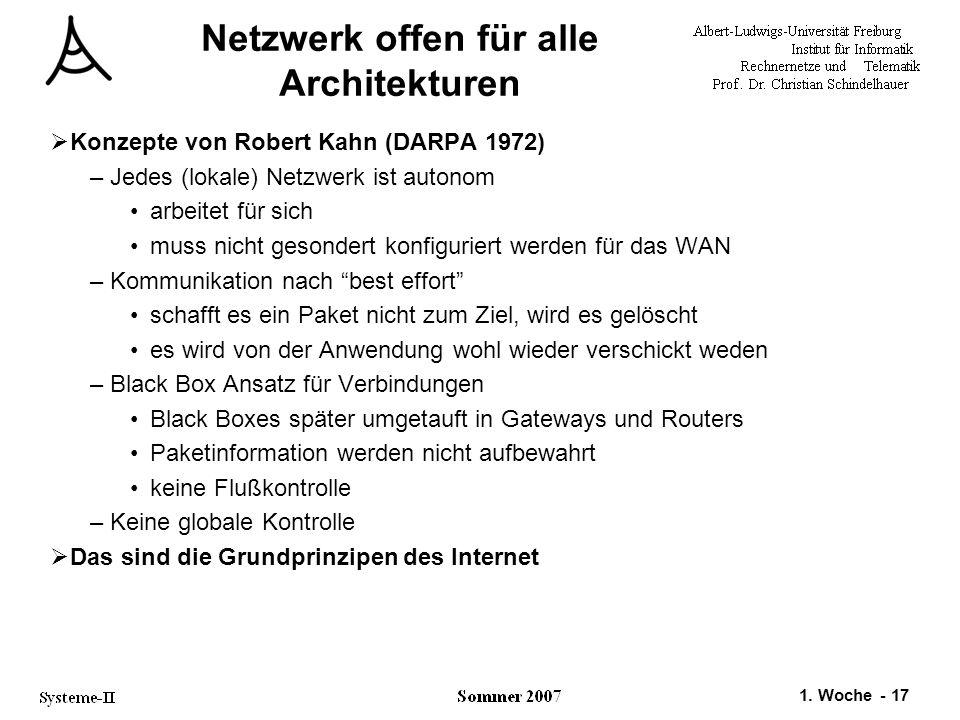 1. Woche - 17 Netzwerk offen für alle Architekturen  Konzepte von Robert Kahn (DARPA 1972) –Jedes (lokale) Netzwerk ist autonom arbeitet für sich mus