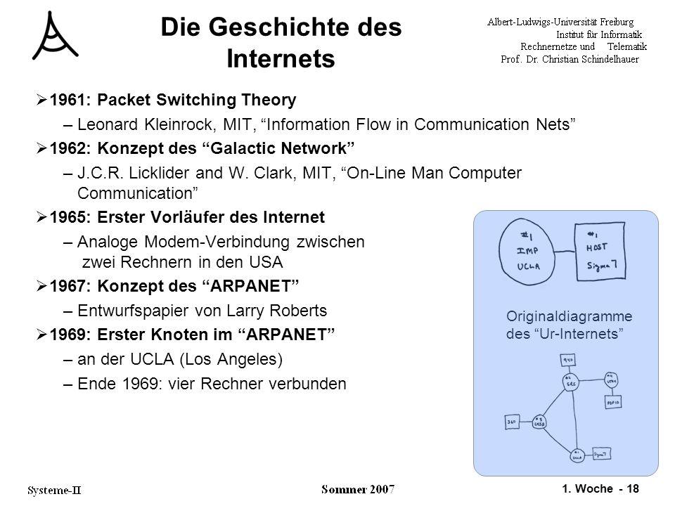 """1. Woche - 18 Originaldiagramme des """"Ur-Internets"""" Die Geschichte des Internets  1961: Packet Switching Theory –Leonard Kleinrock, MIT, """"Information"""