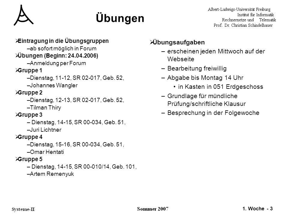1.Woche - 34 ISO/OSI - Schicht 5 5. Sitzungsschicht –Festlegung der Sitzungsart, z.B.