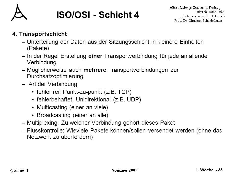 1. Woche - 33 ISO/OSI - Schicht 4 4. Transportschicht –Unterteilung der Daten aus der Sitzungsschicht in kleinere Einheiten (Pakete) –In der Regel Ers