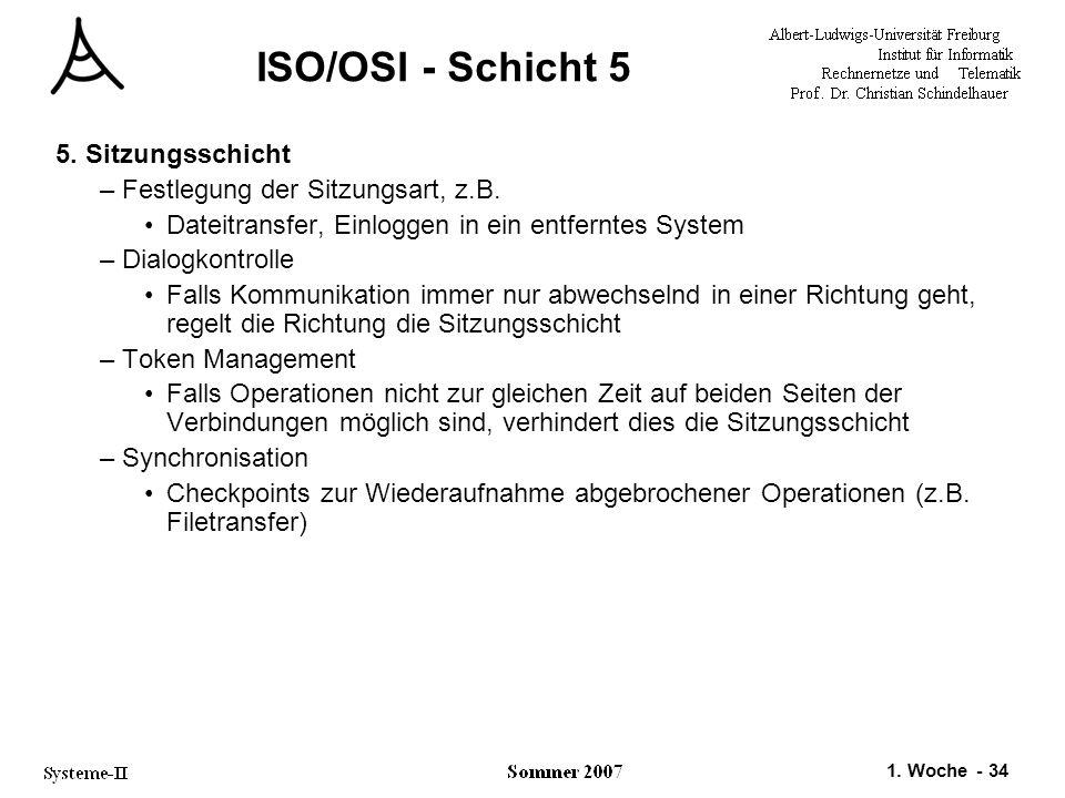 1. Woche - 34 ISO/OSI - Schicht 5 5. Sitzungsschicht –Festlegung der Sitzungsart, z.B. Dateitransfer, Einloggen in ein entferntes System –Dialogkontro