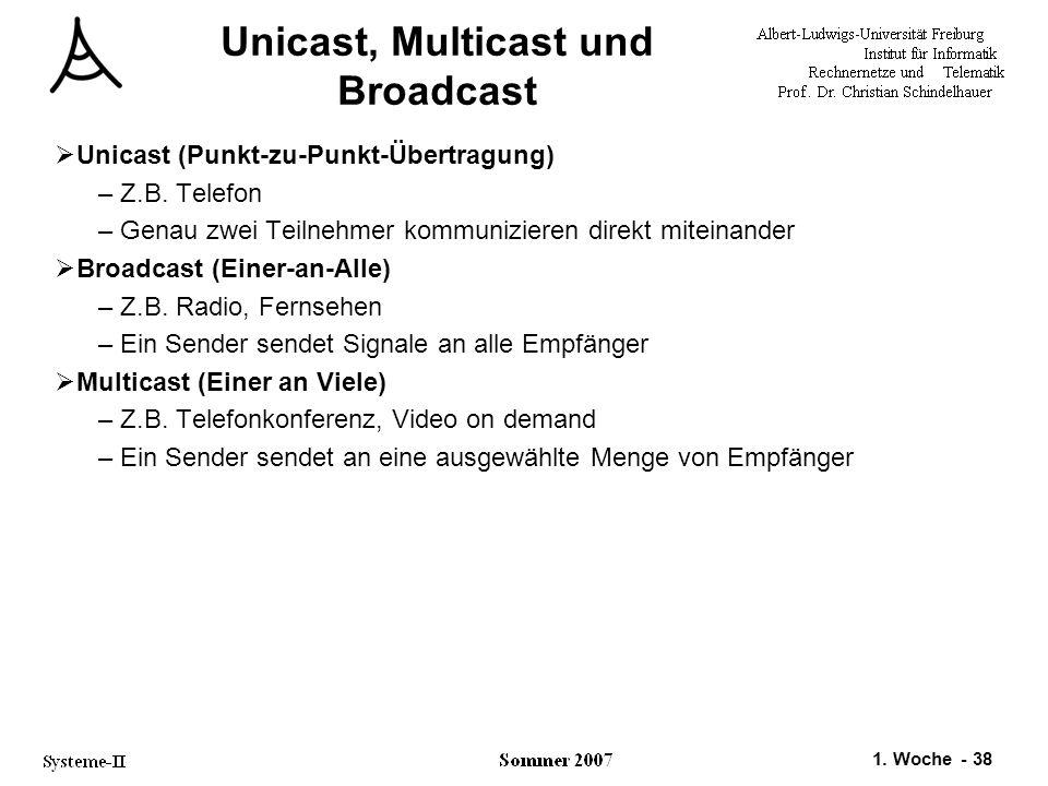 1. Woche - 38 Unicast, Multicast und Broadcast  Unicast (Punkt-zu-Punkt-Übertragung) –Z.B. Telefon –Genau zwei Teilnehmer kommunizieren direkt mitein