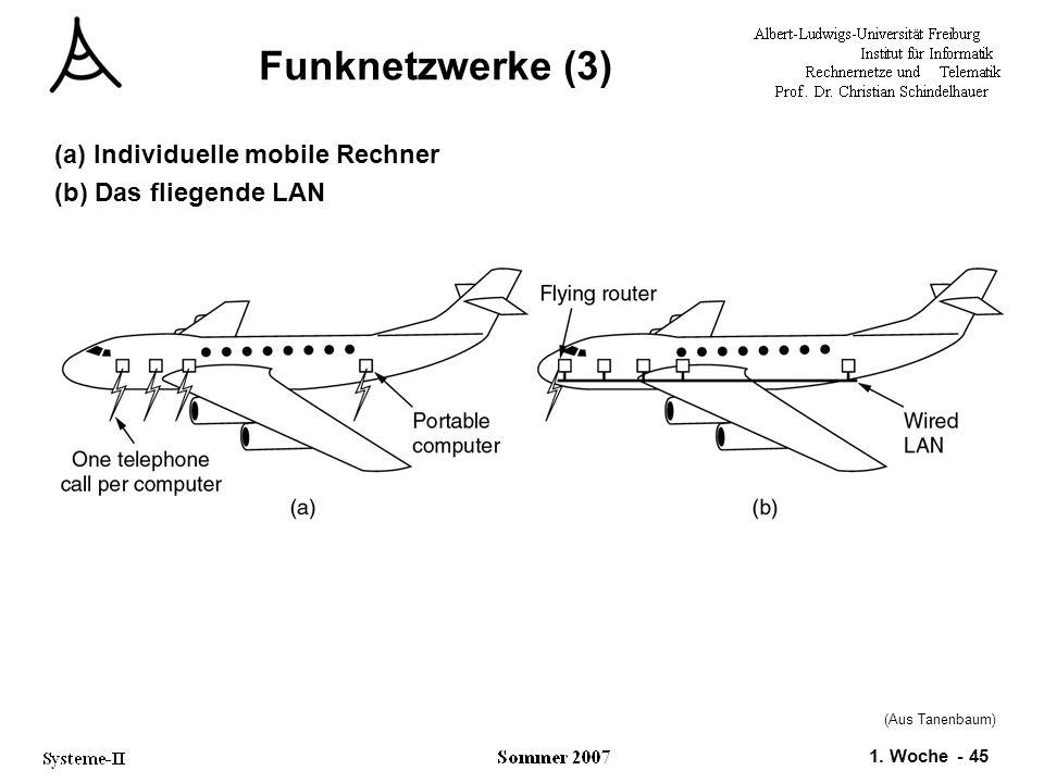 1. Woche - 45 (Aus Tanenbaum) Funknetzwerke (3) (a) Individuelle mobile Rechner (b) Das fliegende LAN