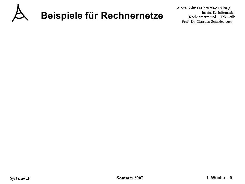 1. Woche - 40 Local Area Networks (LAN) Bus Ring (Aus Tanenbaum) Stern