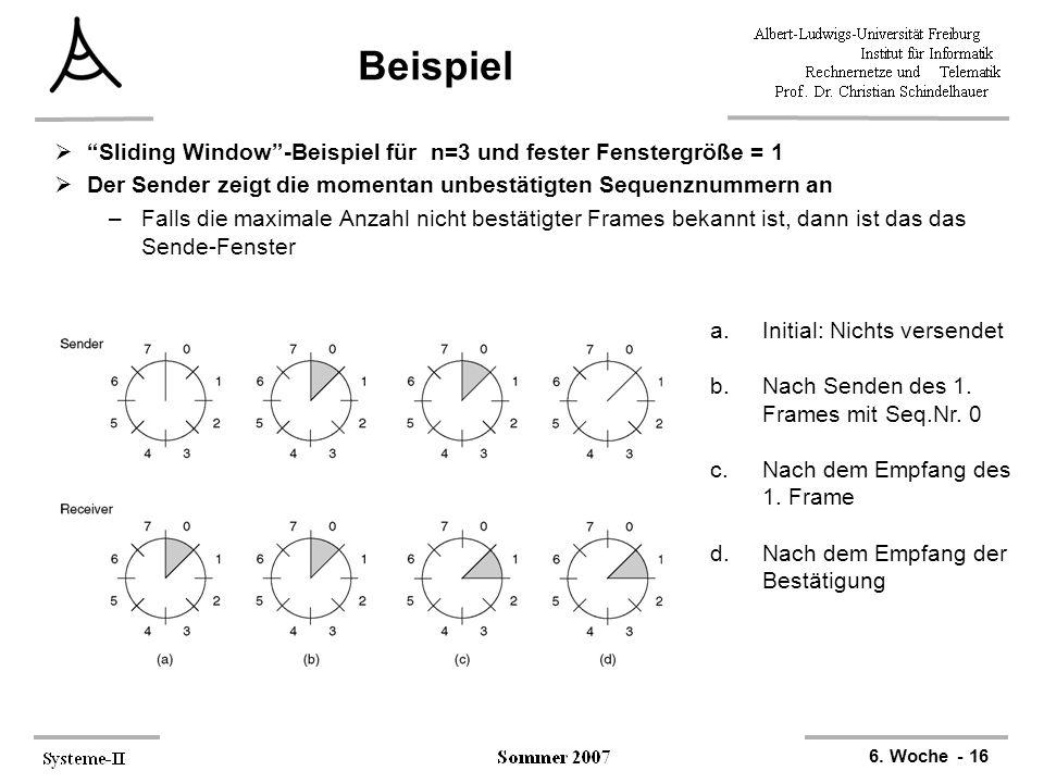 """6. Woche - 16 Beispiel  """"Sliding Window""""-Beispiel für n=3 und fester Fenstergröße = 1  Der Sender zeigt die momentan unbestätigten Sequenznummern an"""