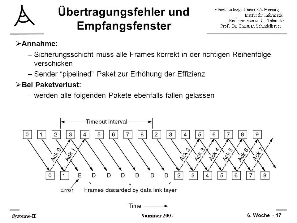 6. Woche - 17 Übertragungsfehler und Empfangsfenster  Annahme: –Sicherungsschicht muss alle Frames korrekt in der richtigen Reihenfolge verschicken –