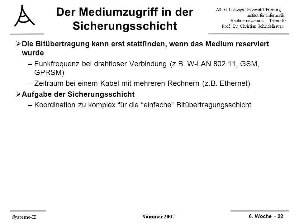 6. Woche - 22 Der Mediumzugriff in der Sicherungsschicht  Die Bitübertragung kann erst stattfinden, wenn das Medium reserviert wurde –Funkfrequenz be