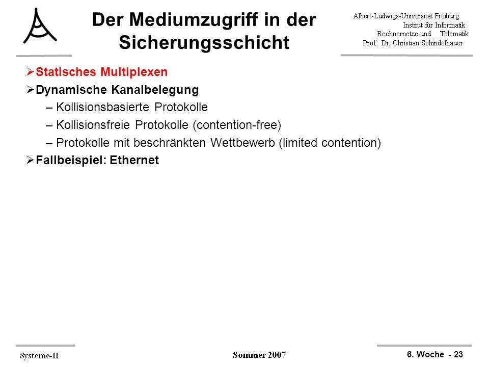 6. Woche - 23 Der Mediumzugriff in der Sicherungsschicht  Statisches Multiplexen  Dynamische Kanalbelegung –Kollisionsbasierte Protokolle –Kollision
