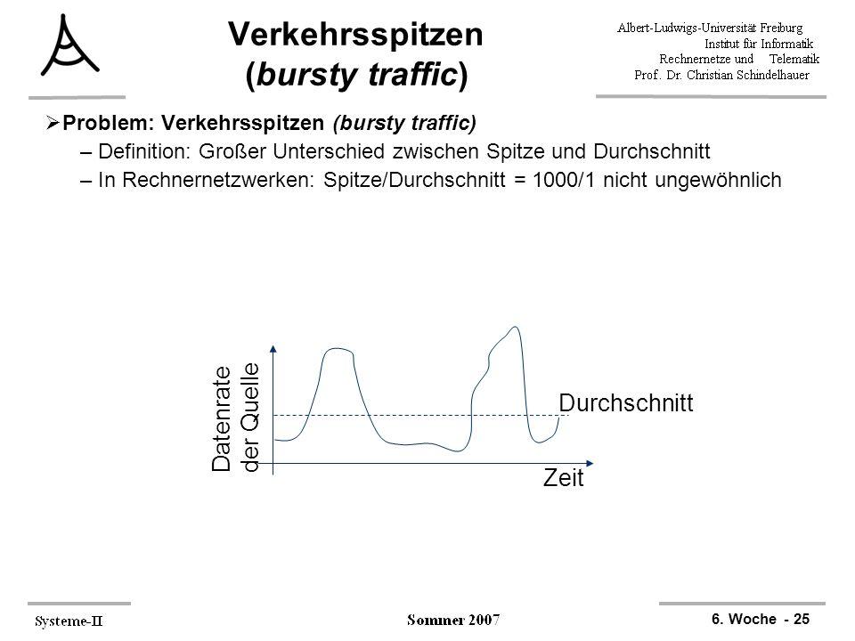 6. Woche - 25 Verkehrsspitzen (bursty traffic)  Problem: Verkehrsspitzen (bursty traffic) –Definition: Großer Unterschied zwischen Spitze und Durchsc