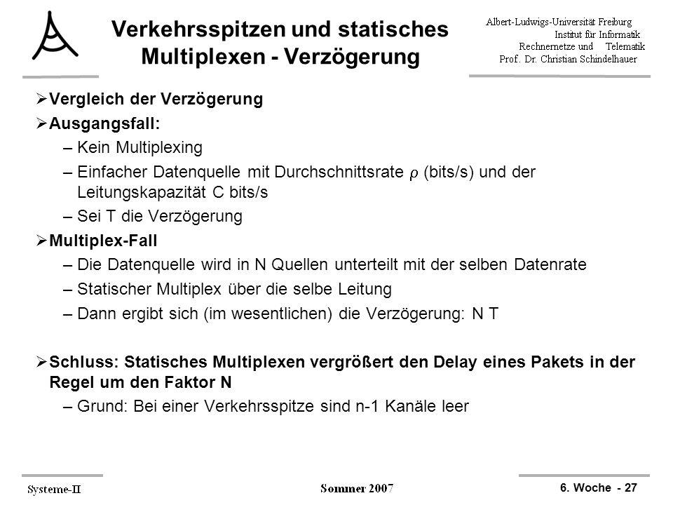 6. Woche - 27 Verkehrsspitzen und statisches Multiplexen - Verzögerung  Vergleich der Verzögerung  Ausgangsfall: –Kein Multiplexing –Einfacher Daten