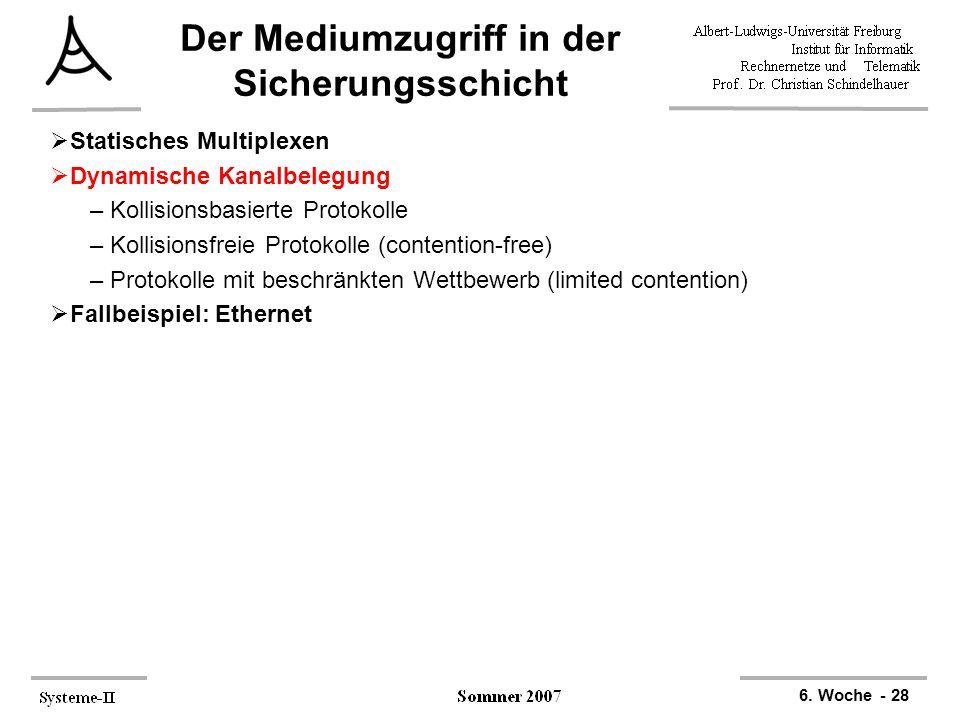 6. Woche - 28 Der Mediumzugriff in der Sicherungsschicht  Statisches Multiplexen  Dynamische Kanalbelegung –Kollisionsbasierte Protokolle –Kollision
