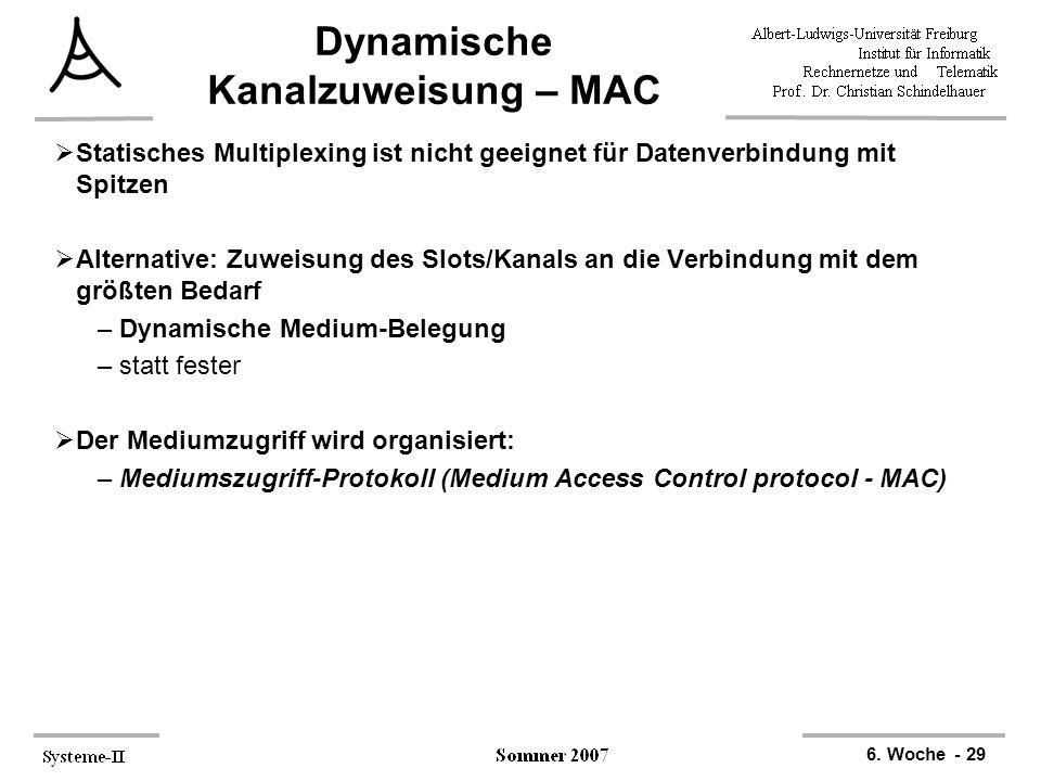6. Woche - 29 Dynamische Kanalzuweisung – MAC  Statisches Multiplexing ist nicht geeignet für Datenverbindung mit Spitzen  Alternative: Zuweisung de