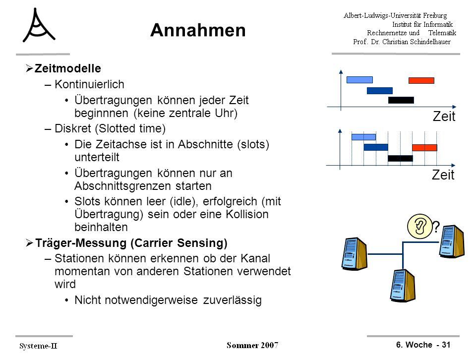 6. Woche - 31 Zeit ? Annahmen  Zeitmodelle –Kontinuierlich Übertragungen können jeder Zeit beginnnen (keine zentrale Uhr) –Diskret (Slotted time) Die