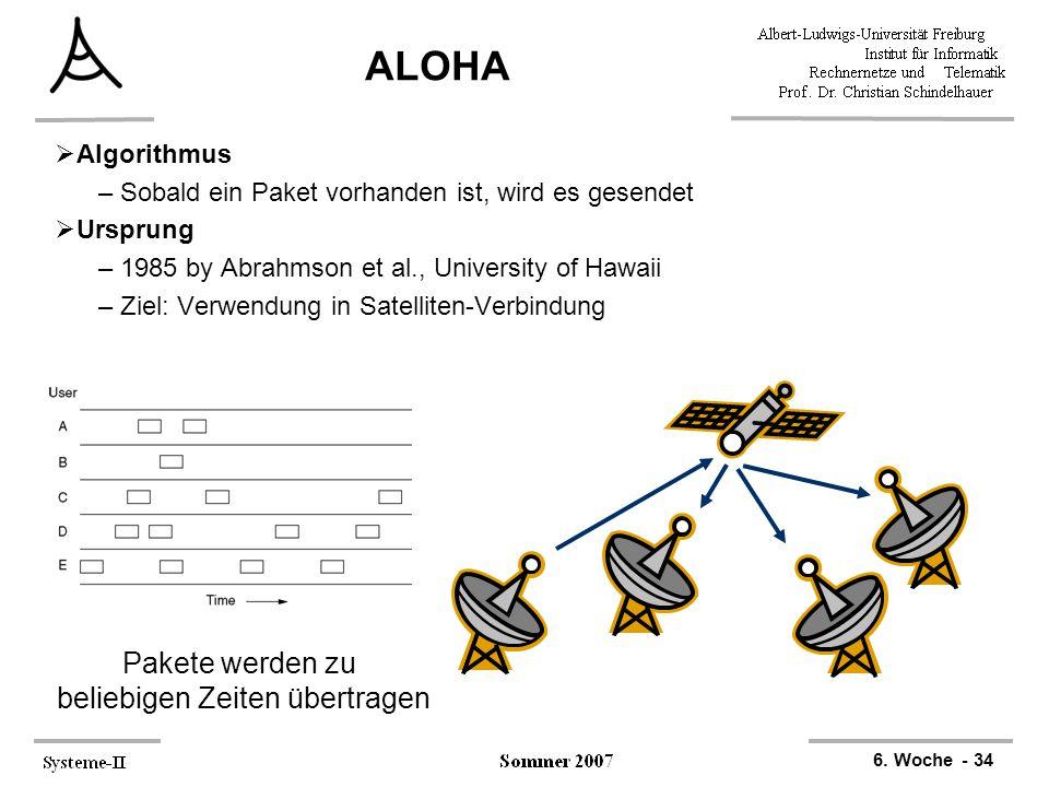 6. Woche - 34 Pakete werden zu beliebigen Zeiten übertragen ALOHA  Algorithmus –Sobald ein Paket vorhanden ist, wird es gesendet  Ursprung –1985 by