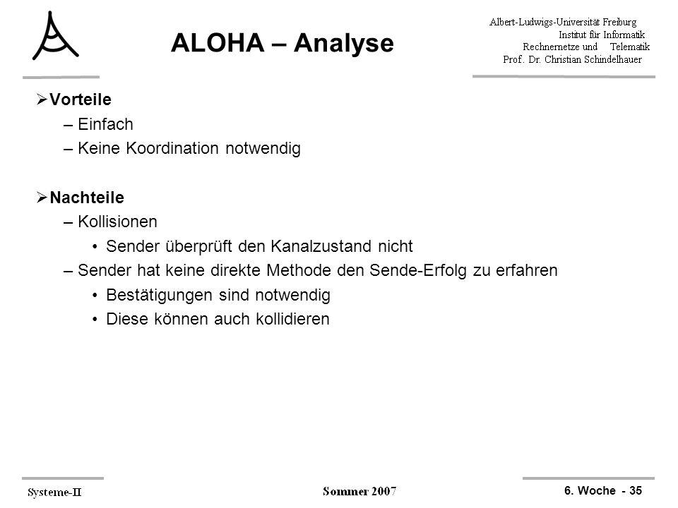 6. Woche - 35 ALOHA – Analyse  Vorteile –Einfach –Keine Koordination notwendig  Nachteile –Kollisionen Sender überprüft den Kanalzustand nicht –Send