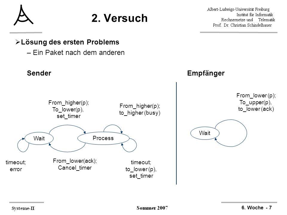 6. Woche - 7 2. Versuch  Lösung des ersten Problems –Ein Paket nach dem anderen SenderEmpfänger Wait From_lower (p); To_upper(p), to_lower (ack) Wait