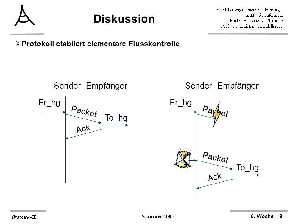 6. Woche - 8 Diskussion  Protokoll etabliert elementare Flusskontrolle Sender Empfänger Fr_hg Packet Ack To_hg Sender Empfänger Fr_hg Packet Ack To_h