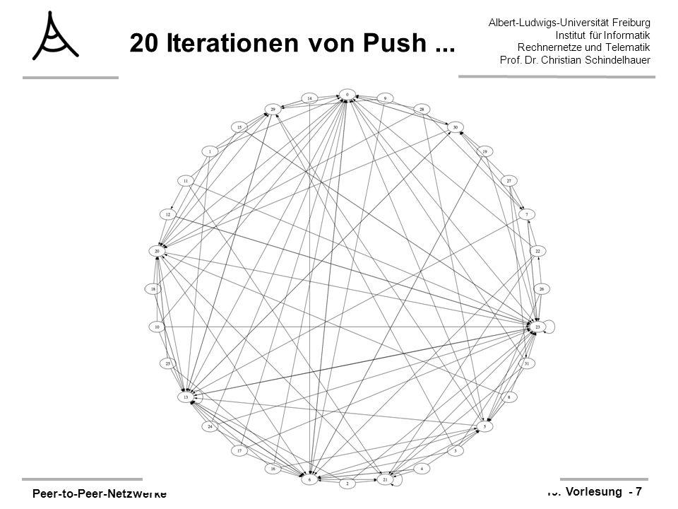 Peer-to-Peer-Netzwerke 19.