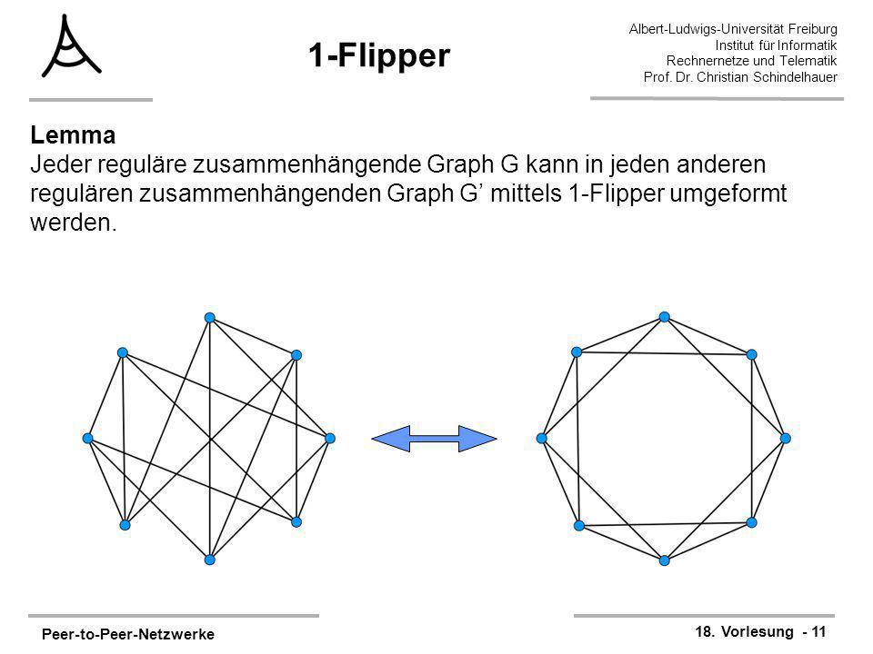 Peer-to-Peer-Netzwerke 18. Vorlesung - 11 Albert-Ludwigs-Universität Freiburg Institut für Informatik Rechnernetze und Telematik Prof. Dr. Christian S