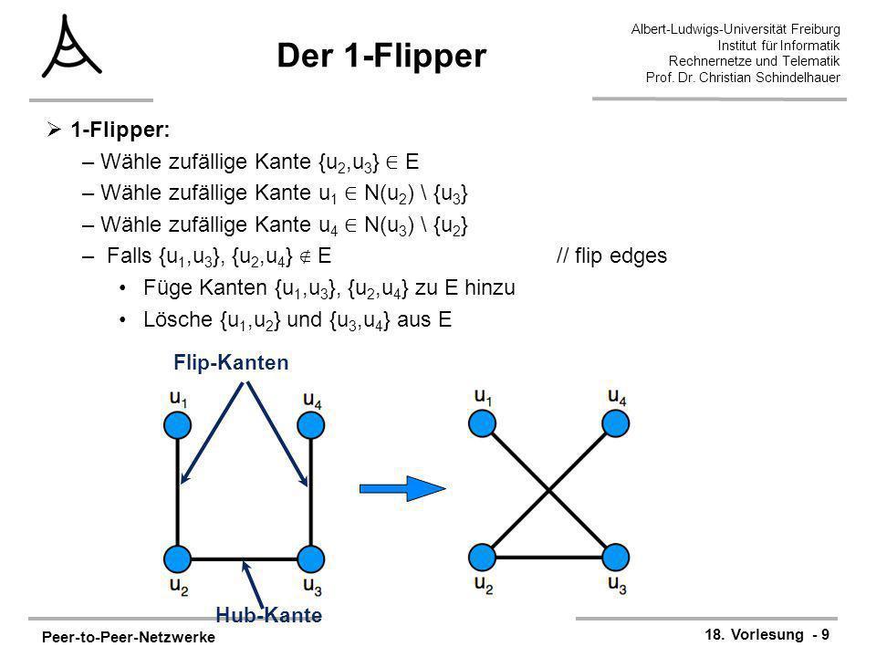 Peer-to-Peer-Netzwerke 18. Vorlesung - 9 Albert-Ludwigs-Universität Freiburg Institut für Informatik Rechnernetze und Telematik Prof. Dr. Christian Sc