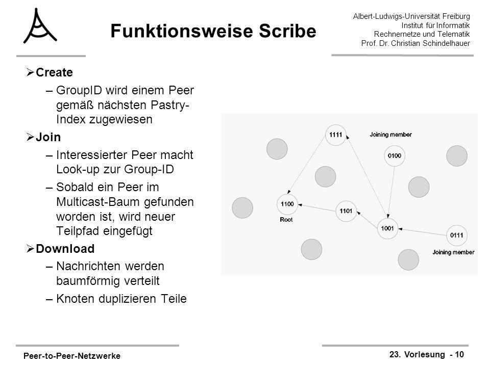 Peer-to-Peer-Netzwerke 23. Vorlesung - 10 Albert-Ludwigs-Universität Freiburg Institut für Informatik Rechnernetze und Telematik Prof. Dr. Christian S