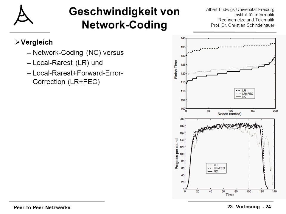 Peer-to-Peer-Netzwerke 23. Vorlesung - 24 Albert-Ludwigs-Universität Freiburg Institut für Informatik Rechnernetze und Telematik Prof. Dr. Christian S