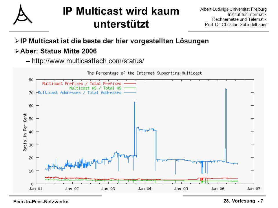 Peer-to-Peer-Netzwerke 23. Vorlesung - 7 Albert-Ludwigs-Universität Freiburg Institut für Informatik Rechnernetze und Telematik Prof. Dr. Christian Sc