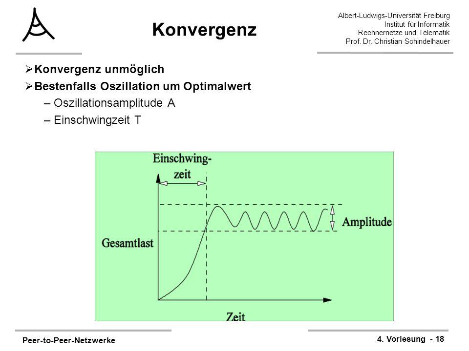 Peer-to-Peer-Netzwerke 4. Vorlesung - 18 Albert-Ludwigs-Universität Freiburg Institut für Informatik Rechnernetze und Telematik Prof. Dr. Christian Sc