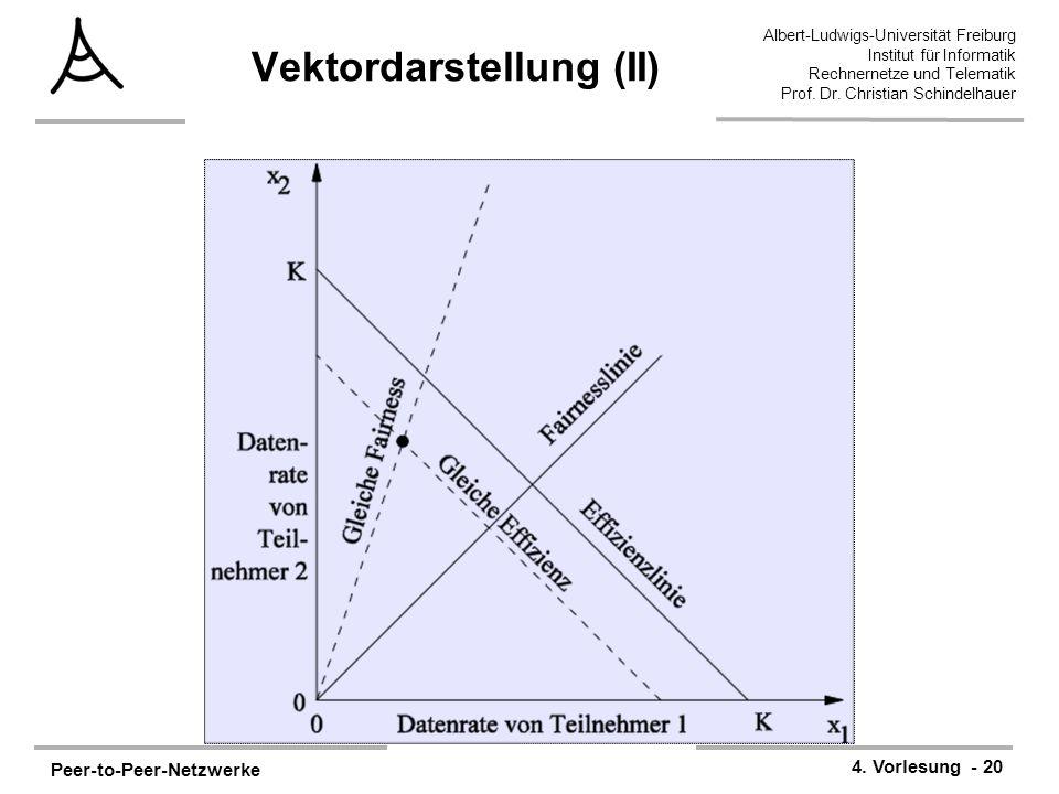 Peer-to-Peer-Netzwerke 4. Vorlesung - 20 Albert-Ludwigs-Universität Freiburg Institut für Informatik Rechnernetze und Telematik Prof. Dr. Christian Sc