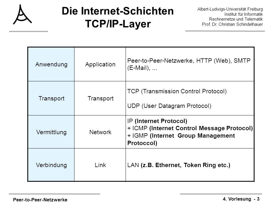 Peer-to-Peer-Netzwerke 4. Vorlesung - 3 Albert-Ludwigs-Universität Freiburg Institut für Informatik Rechnernetze und Telematik Prof. Dr. Christian Sch