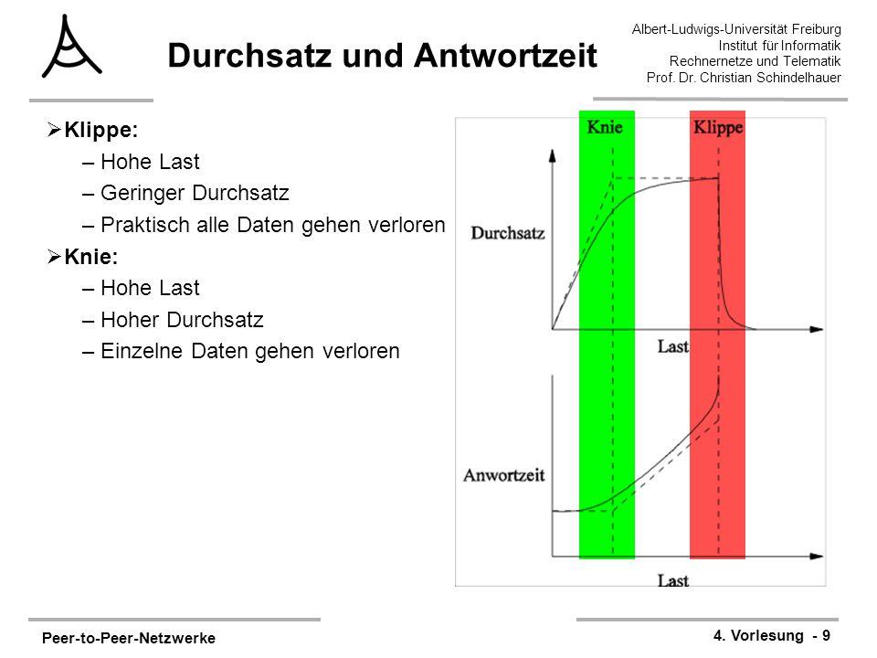 Peer-to-Peer-Netzwerke 4. Vorlesung - 9 Albert-Ludwigs-Universität Freiburg Institut für Informatik Rechnernetze und Telematik Prof. Dr. Christian Sch
